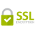 SSL Certificates! Why Are They So Important?